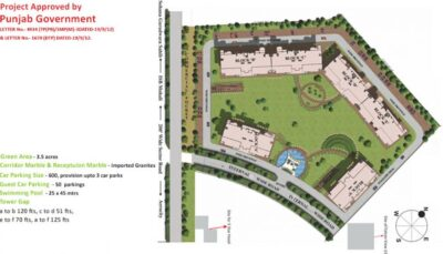 Signature-Towers-Mohali-Master-Plan-Layout